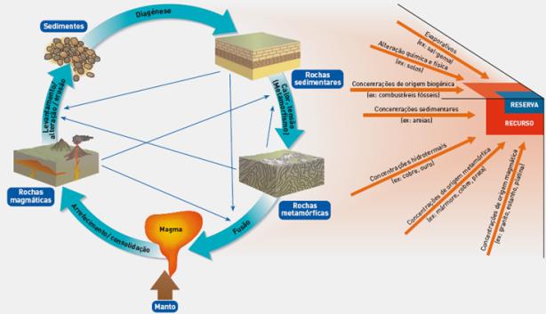 recursos_geologicos_portoeditora