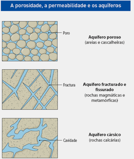 aquiferos_areal_editores